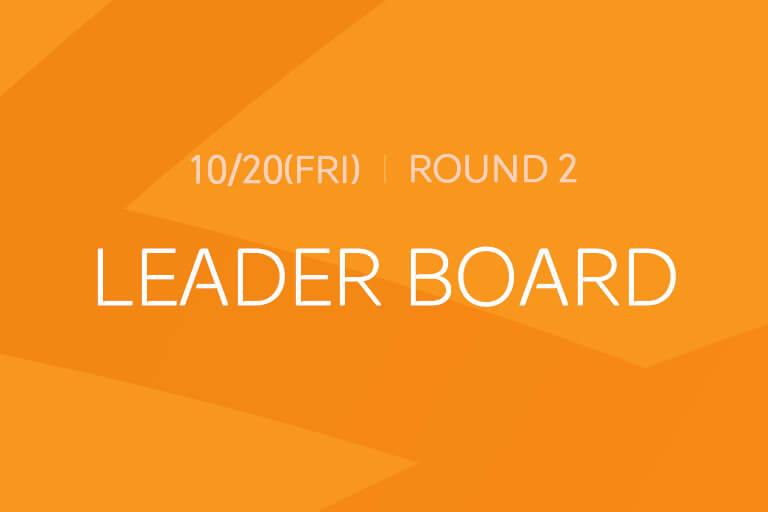 [Round 2] LEADER BOARD