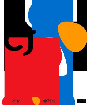 빨강:건강,노랑:즐거움,파랑:편리