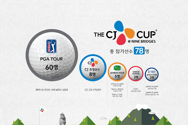 THE CJ CUP,path to the stage of dream