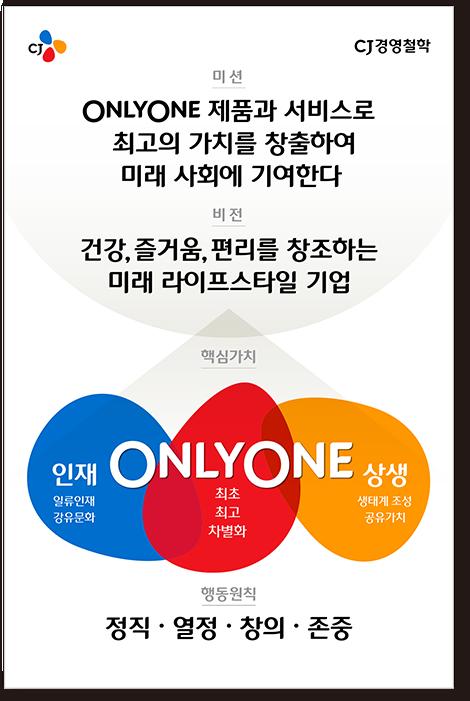 CJ경영철학