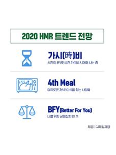 """CJ제일제당 """"올해 가정간편식 키워드는 가시비·4th Meal·BFY"""""""